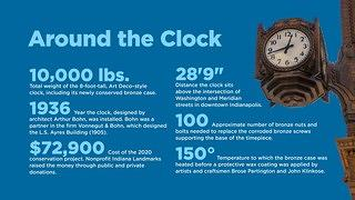 """Infographic titled """"Around the Clock,"""" which shares various facts about the eighty-five-year-old Ayres Clock."""